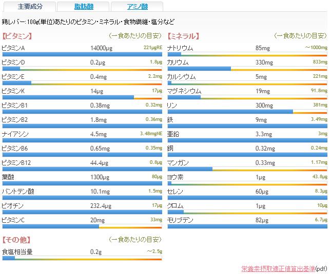 %e3%83%ac%e3%83%90%e3%83%bc%e6%a0%84%e9%a4%8a