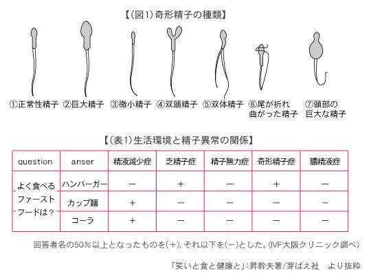 草食系男子が増える原因は、価値観の変化でも女性の強さでもなく、生殖能力に影響を与える環境である