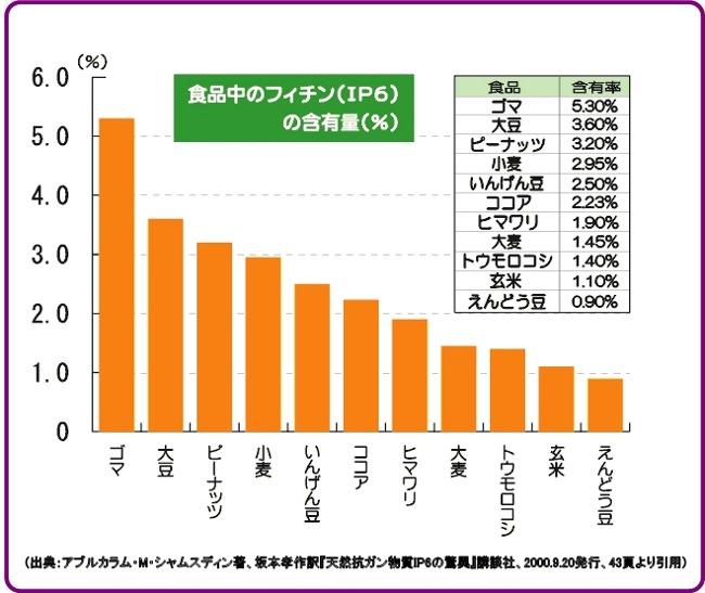 %e3%83%95%e3%82%a3%e3%83%81%e3%83%b3