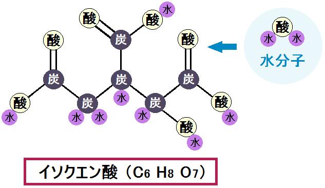 イソクエン酸と水分子