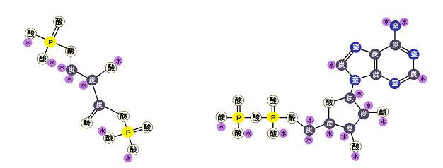 1,3-ビスホスホグリセリン酸とADP